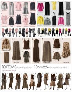 капсульный гардероб, примеры
