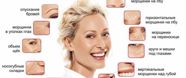 Возрастные изменения на лице женщины после 40 лет