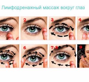 массаж от мешков под глазами